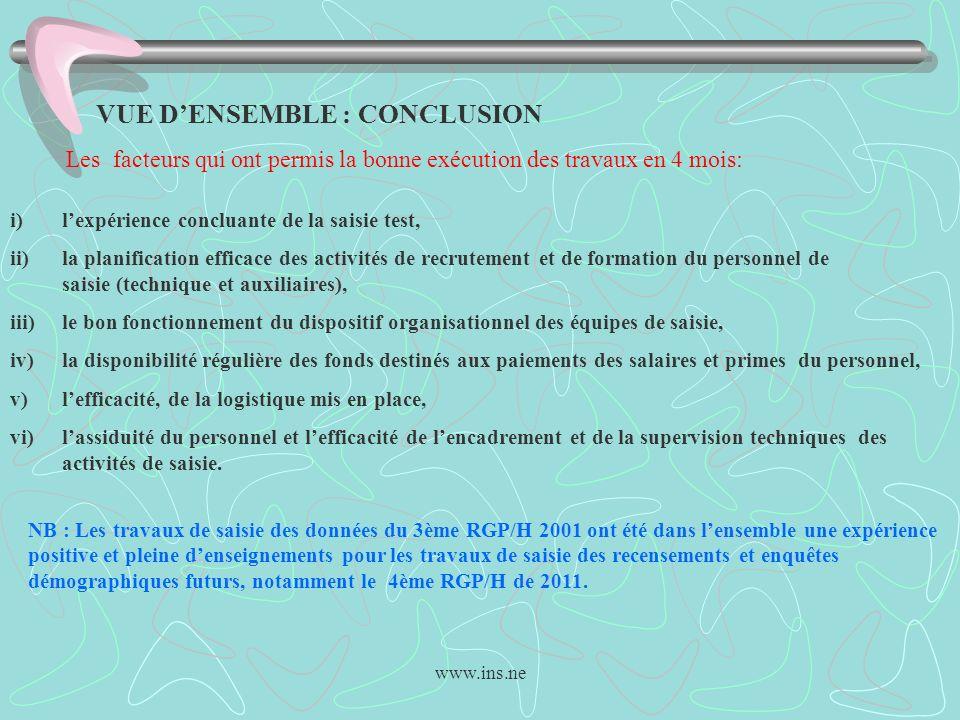 www.ins.ne VUE DENSEMBLE : CONCLUSION Les facteurs qui ont permis la bonne exécution des travaux en 4 mois: i)lexpérience concluante de la saisie test