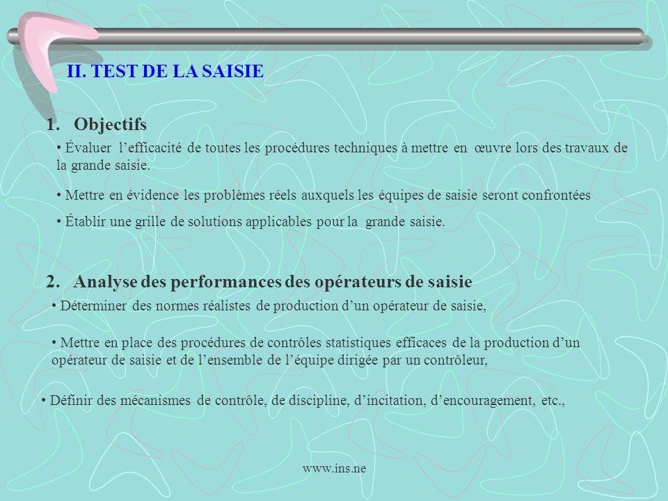 www.ins.ne II. TEST DE LA SAISIE 1. Objectifs Évaluer lefficacité de toutes les procédures techniques à mettre en œuvre lors des travaux de la grande