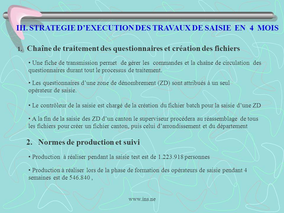www.ins.ne III. STRATEGIE DEXECUTION DES TRAVAUX DE SAISIE EN 4 MOIS 1. Chaîne de traitement des questionnaires et création des fichiers Une fiche de