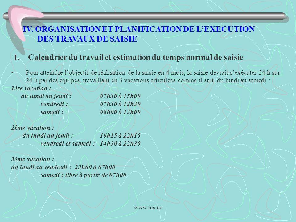 www.ins.ne IV. ORGANISATION ET PLANIFICATION DE LEXECUTION DES TRAVAUX DE SAISIE Pour atteindre lobjectif de réalisation de la saisie en 4 mois, la sa