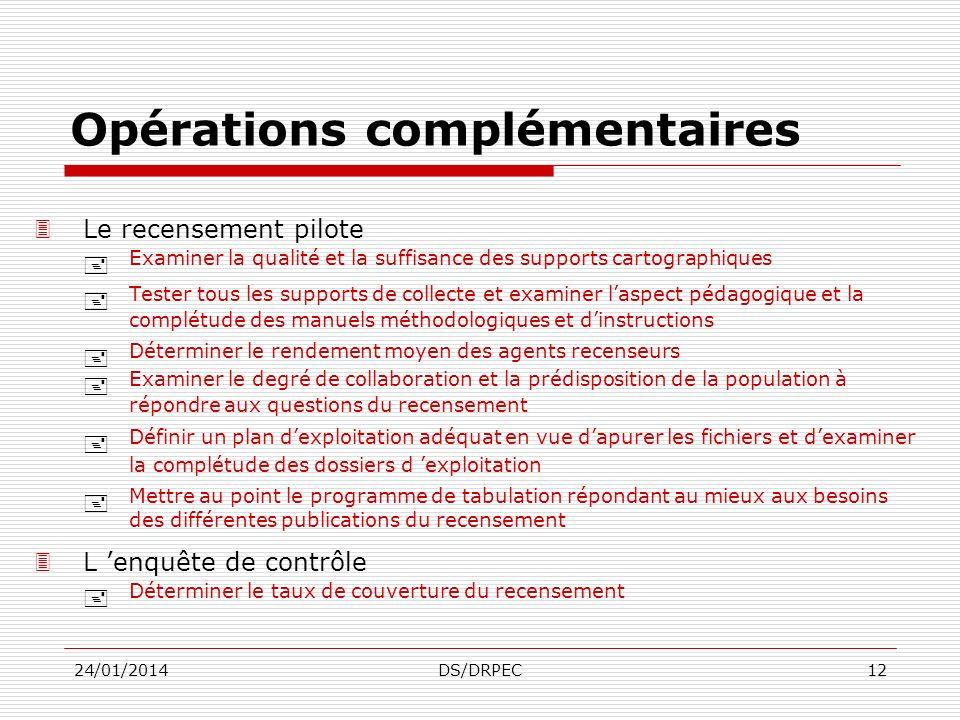 24/01/2014DS/DRPEC11 Exploitation et publication 3 Exploitation exhaustive + Cahiers de la population légale + Feuilles de population comptée à part +