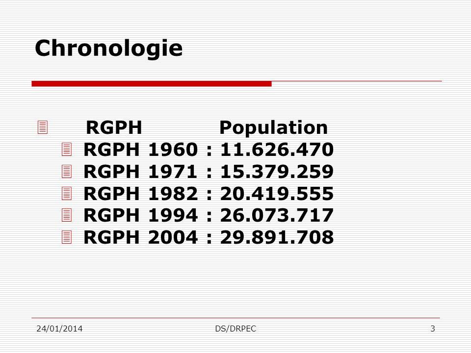 24/01/2014DS/DRPEC3 Chronologie 3 RGPH Population 3 RGPH 1960 : 11.626.470 3 RGPH 1971 : 15.379.259 3 RGPH 1982 : 20.419.555 3 RGPH 1994 : 26.073.717 3 RGPH 2004 : 29.891.708