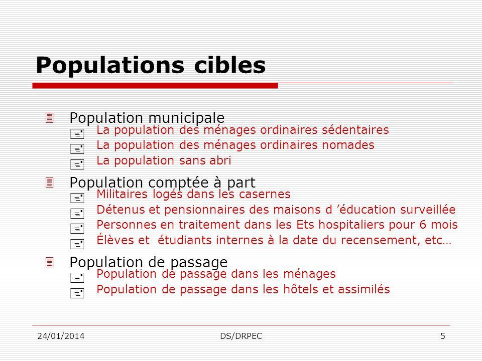 24/01/2014DS/DRPEC4 Principaux objectifs 3 Les principaux objectifs assignés à ces opérations d envergures : + La détermination de la population légal