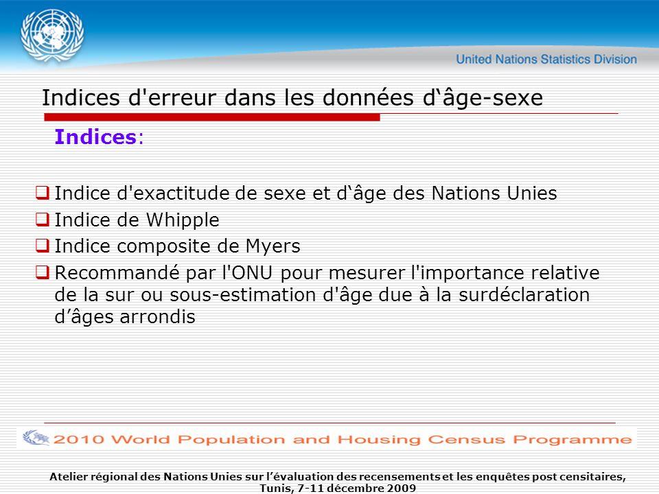 Indices d'erreur dans les données dâge-sexe Indices: Indice d'exactitude de sexe et dâge des Nations Unies Indice de Whipple Indice composite de Myers