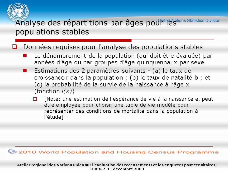 Analyse des répartitions par âges pour les populations stables Données requises pour l'analyse des populations stables Le dénombrement de la populatio