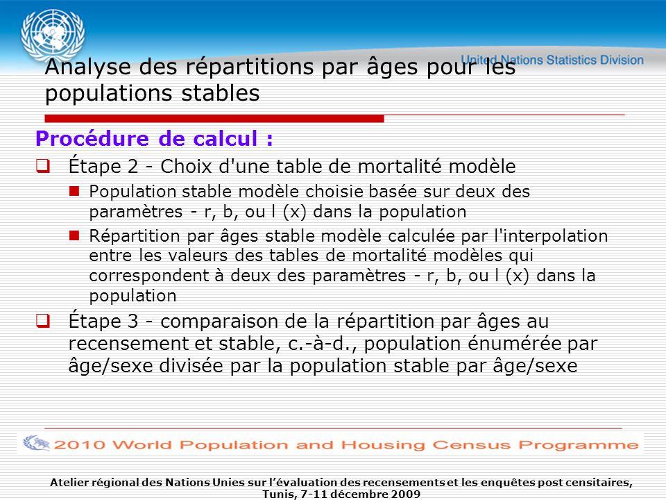 Analyse des répartitions par âges pour les populations stables Procédure de calcul : Étape 2 - Choix d'une table de mortalité modèle Population stable