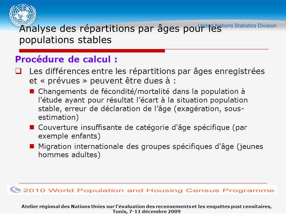 Analyse des répartitions par âges pour les populations stables Procédure de calcul : Les différences entre les répartitions par âges enregistrées et «