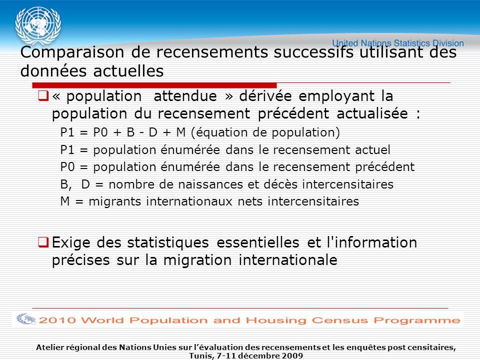Comparaison de recensements successifs utilisant des données actuelles « population attendue » dérivée employant la population du recensement précéden