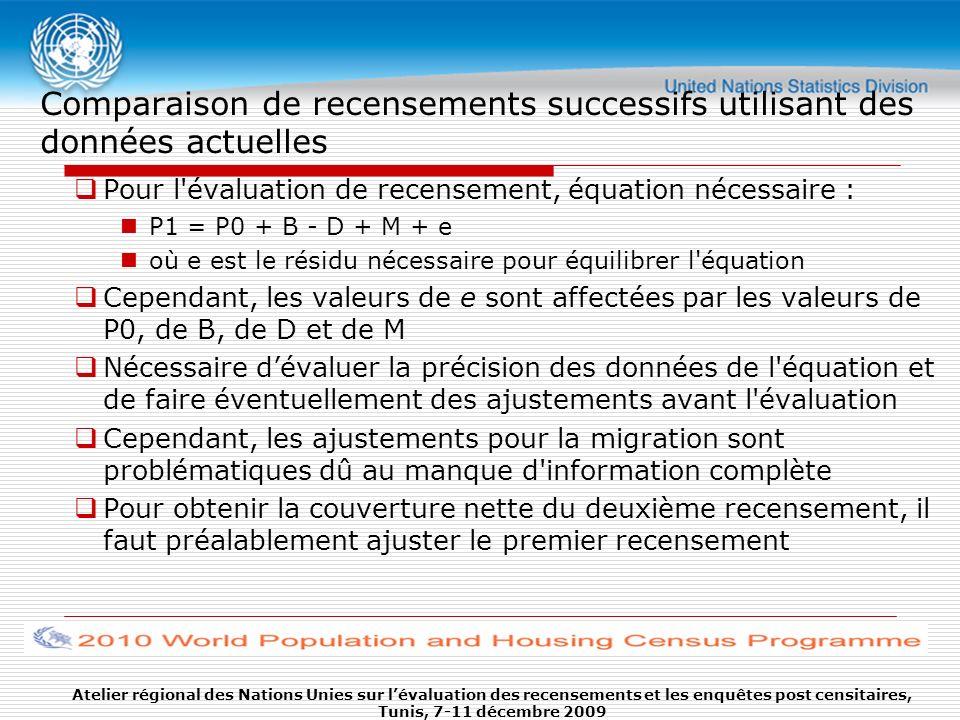 Comparaison de recensements successifs utilisant des données actuelles Pour l'évaluation de recensement, équation nécessaire : P1 = P0 + B - D + M + e