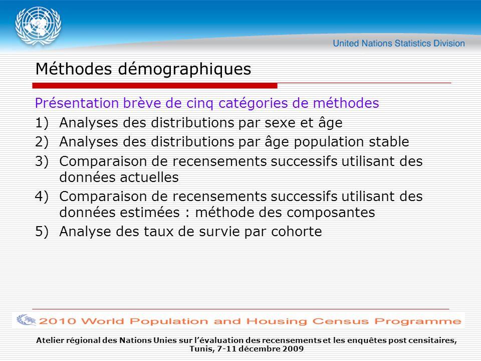 Méthodes démographiques Présentation brève de cinq catégories de méthodes 1)Analyses des distributions par sexe et âge 2)Analyses des distributions pa