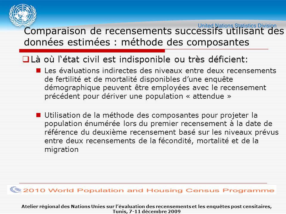 Comparaison de recensements successifs utilisant des données estimées : méthode des composantes Là où létat civil est indisponible ou très déficient: