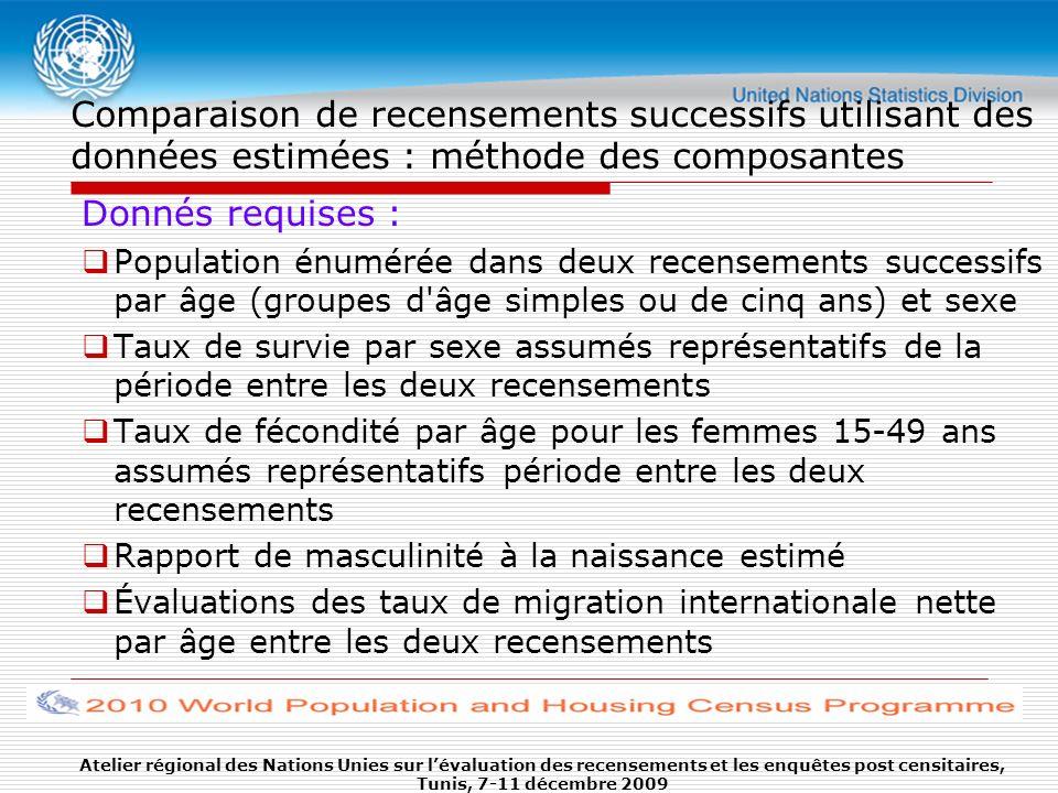 Comparaison de recensements successifs utilisant des données estimées : méthode des composantes Donnés requises : Population énumérée dans deux recens