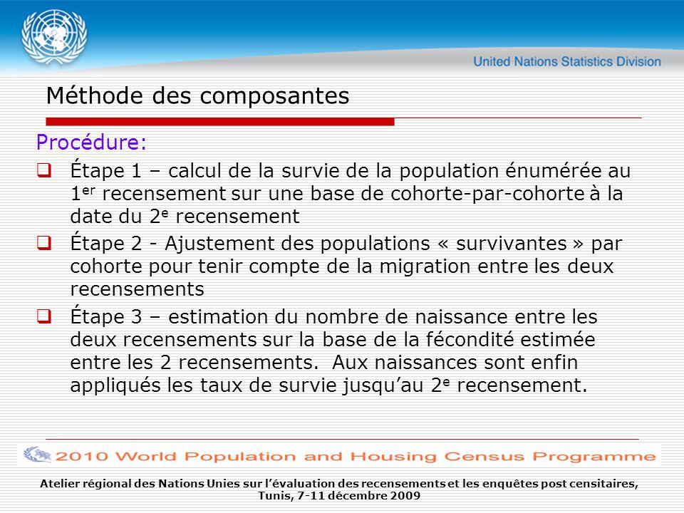 Méthode des composantes Procédure: Étape 1 – calcul de la survie de la population énumérée au 1 er recensement sur une base de cohorte-par-cohorte à l
