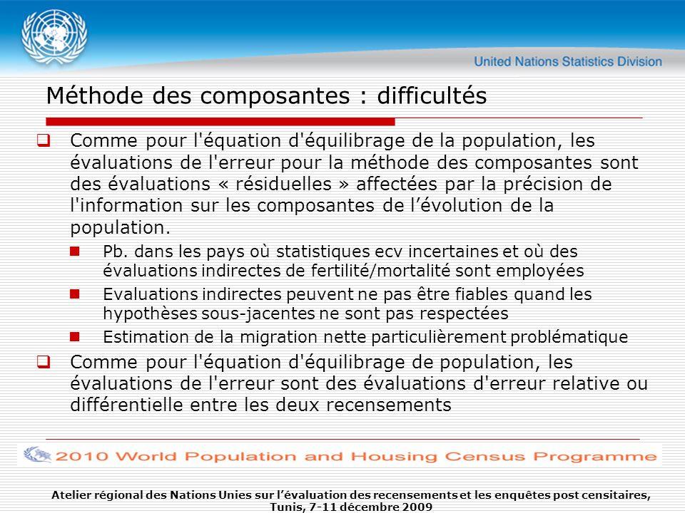Méthode des composantes : difficultés Comme pour l'équation d'équilibrage de la population, les évaluations de l'erreur pour la méthode des composante