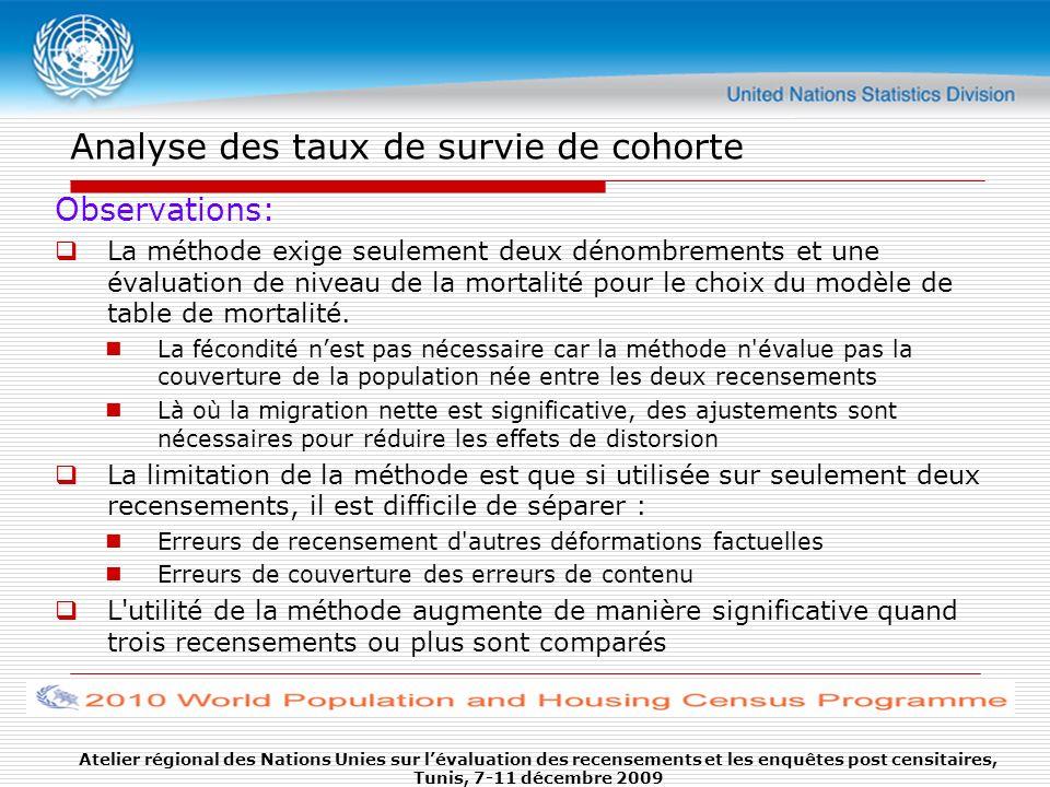 Analyse des taux de survie de cohorte Observations: La méthode exige seulement deux dénombrements et une évaluation de niveau de la mortalité pour le