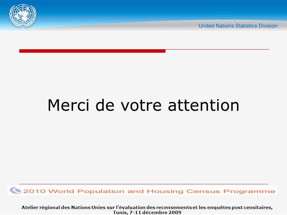 Merci de votre attention Atelier régional des Nations Unies sur lévaluation des recensements et les enquêtes post censitaires, Tunis, 7-11 décembre 20