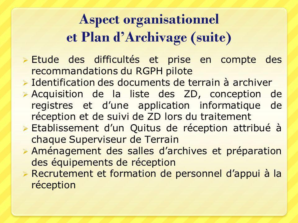 Etude des difficultés et prise en compte des recommandations du RGPH pilote Identification des documents de terrain à archiver Acquisition de la liste