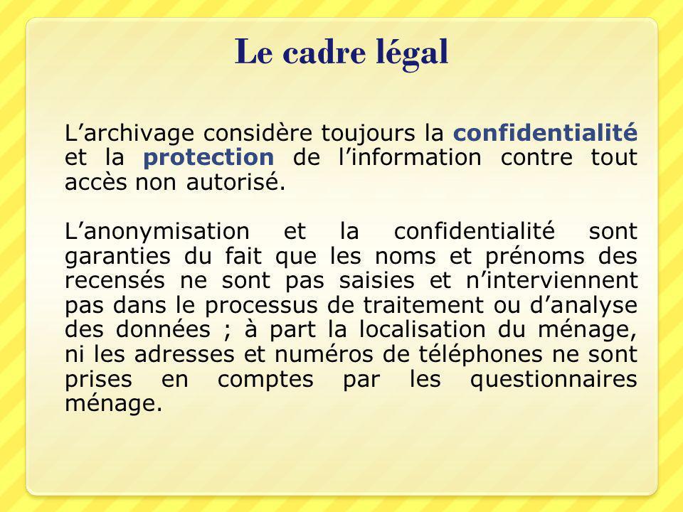 Le cadre légal Larchivage considère toujours la confidentialité et la protection de linformation contre tout accès non autorisé. Lanonymisation et la