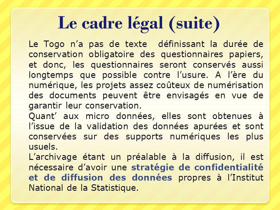 Le cadre légal (suite) Le Togo na pas de texte définissant la durée de conservation obligatoire des questionnaires papiers, et donc, les questionnaire