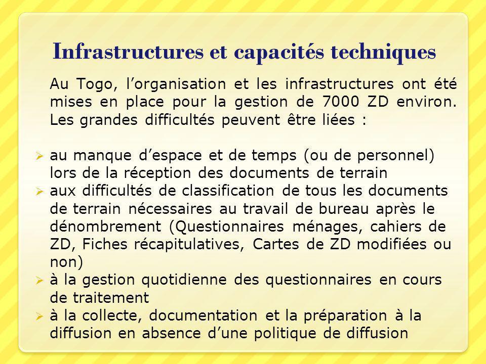 Infrastructures et capacités techniques Au Togo, lorganisation et les infrastructures ont été mises en place pour la gestion de 7000 ZD environ. Les g