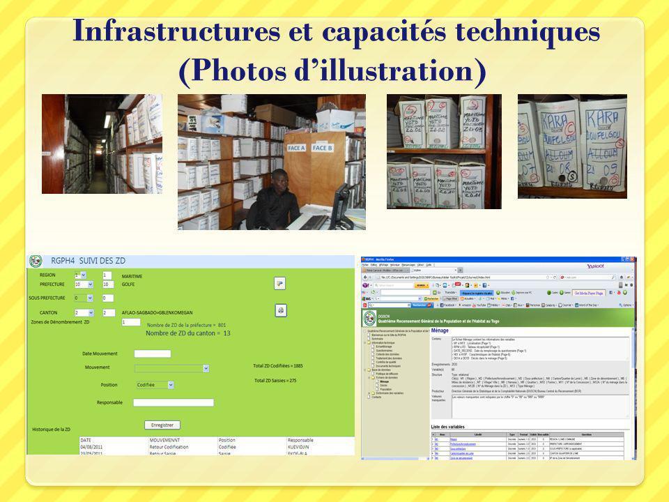 Infrastructures et capacités techniques (Photos dillustration)