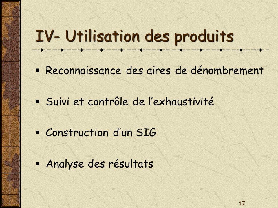 17 IV- Utilisation des produits Reconnaissance des aires de dénombrement Suivi et contrôle de lexhaustivité Construction dun SIG Analyse des résultats