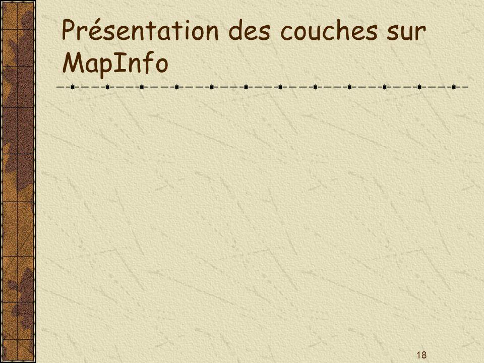 18 Présentation des couches sur MapInfo