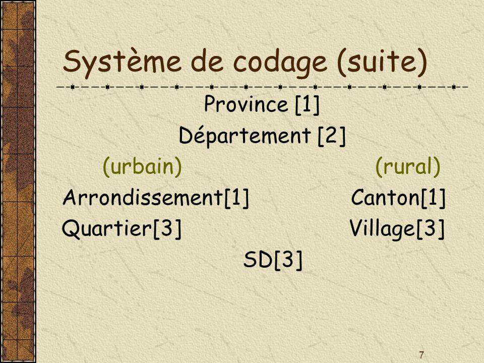 8 Système de codage (suite) Exemple: 9 01 3 1 003 016 Cest le code du village n°16 du secteur de dénombrement(SD) n°003 du canton n°3 (ou de lentité administrative n°3 du milieu rural) du département n°1 de la neuvième province du Gabon;