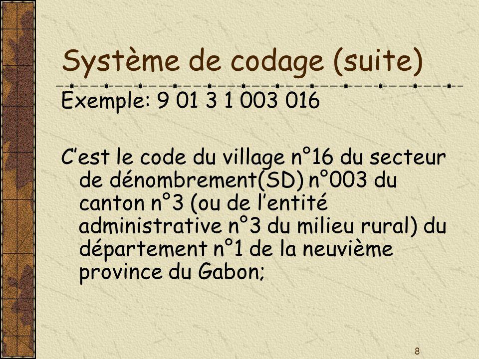 8 Système de codage (suite) Exemple: 9 01 3 1 003 016 Cest le code du village n°16 du secteur de dénombrement(SD) n°003 du canton n°3 (ou de lentité a