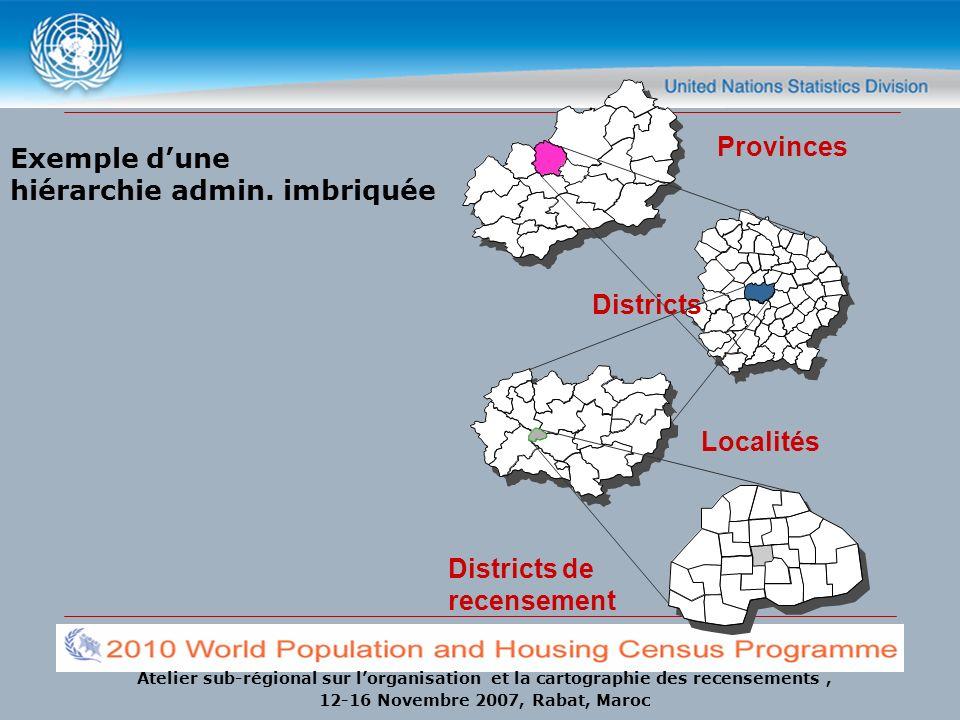 Atelier sub-régional sur lorganisation et la cartographie des recensements, 12-16 Novembre 2007, Rabat, Maroc Exemple dune hiérarchie admin. imbriquée