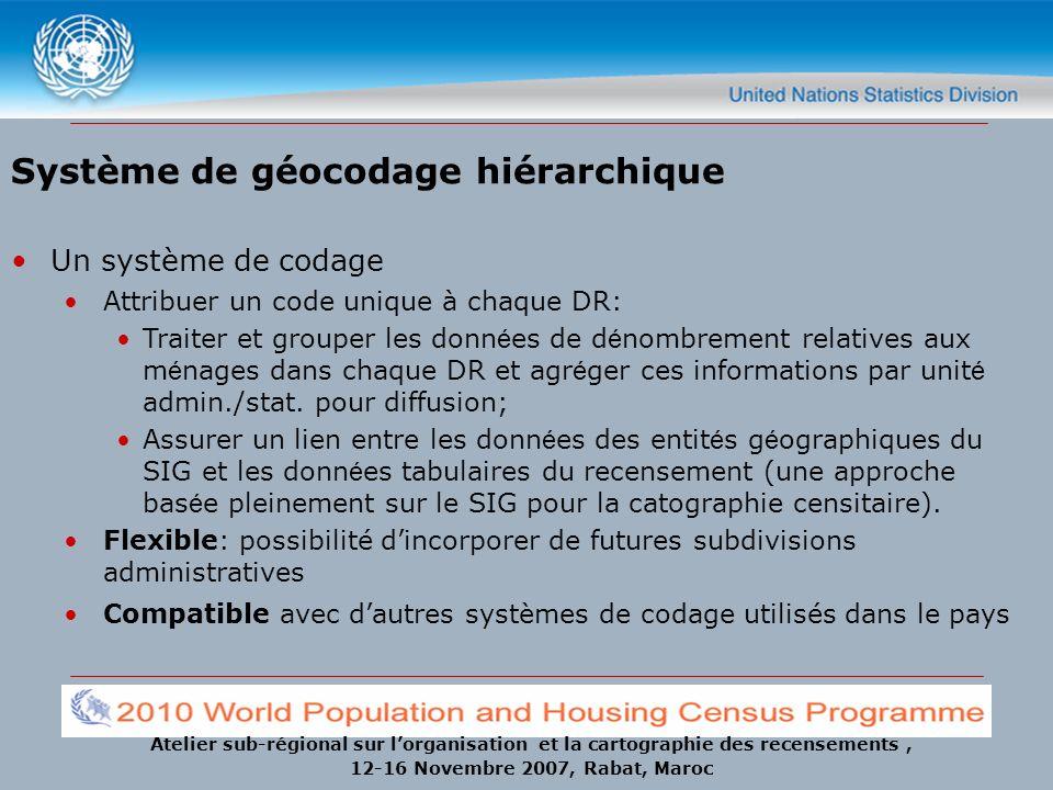 Atelier sub-régional sur lorganisation et la cartographie des recensements, 12-16 Novembre 2007, Rabat, Maroc Système de géocodage hiérarchique Un sys