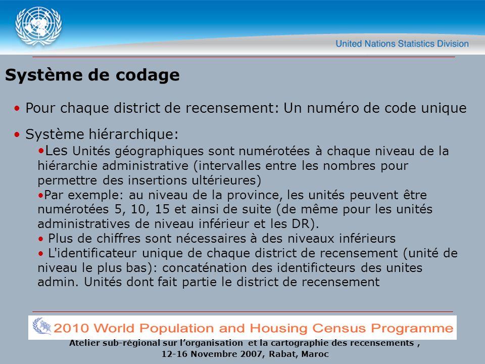 Atelier sub-régional sur lorganisation et la cartographie des recensements, 12-16 Novembre 2007, Rabat, Maroc Système de codage Pour chaque district d