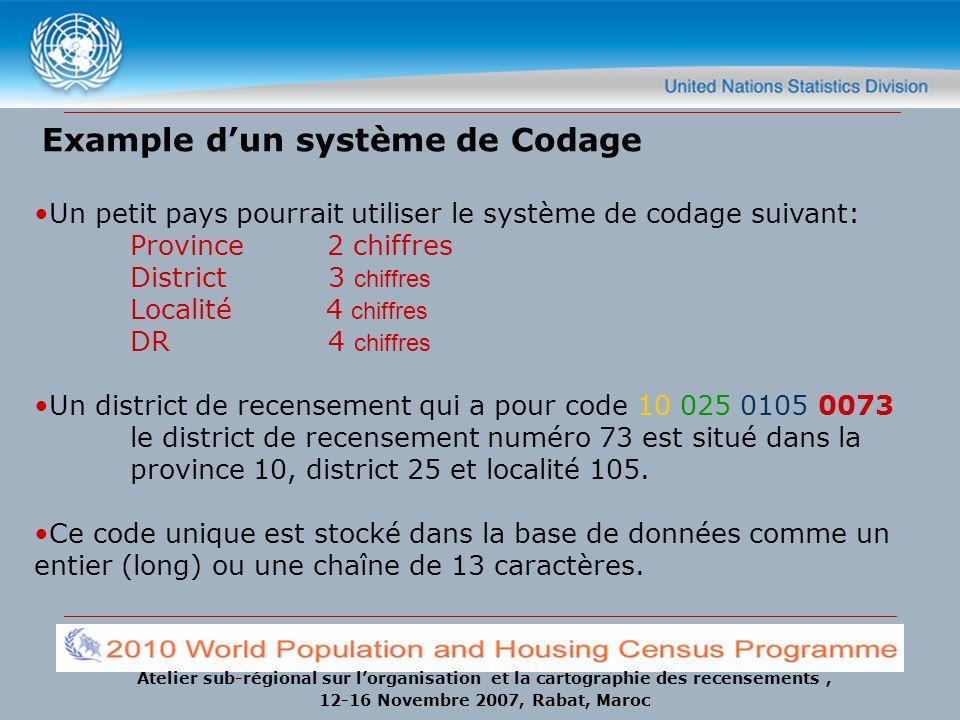 Atelier sub-régional sur lorganisation et la cartographie des recensements, 12-16 Novembre 2007, Rabat, Maroc Example dun système de Codage Un petit p