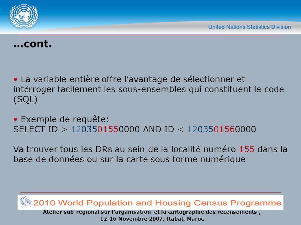 Atelier sub-régional sur lorganisation et la cartographie des recensements, 12-16 Novembre 2007, Rabat, Maroc …cont. La variable entière offre lavanta