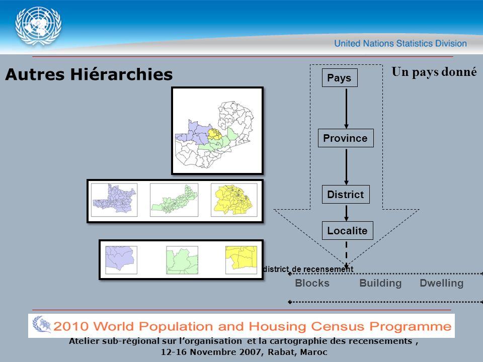 Atelier sub-régional sur lorganisation et la cartographie des recensements, 12-16 Novembre 2007, Rabat, Maroc Blocks district de recensement Pays Dist