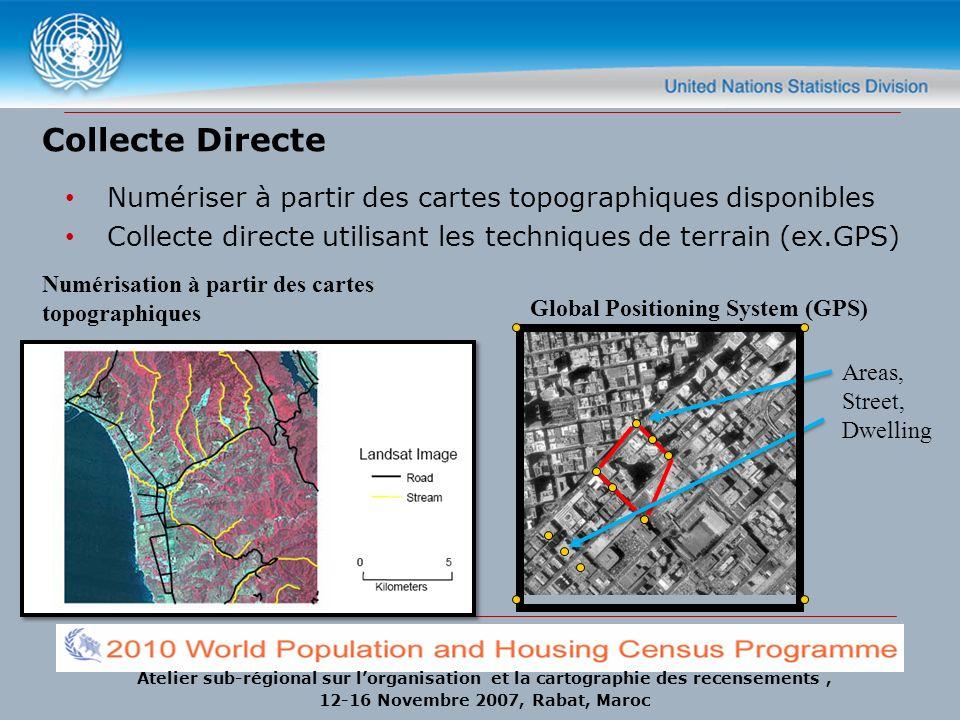 Atelier sub-régional sur lorganisation et la cartographie des recensements, 12-16 Novembre 2007, Rabat, Maroc Collecte Directe Numériser à partir des