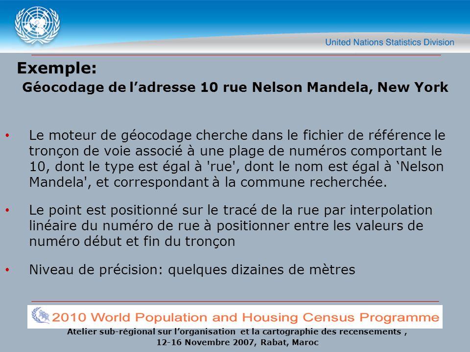 Atelier sub-régional sur lorganisation et la cartographie des recensements, 12-16 Novembre 2007, Rabat, Maroc Exemple: Géocodage de ladresse 10 rue Ne