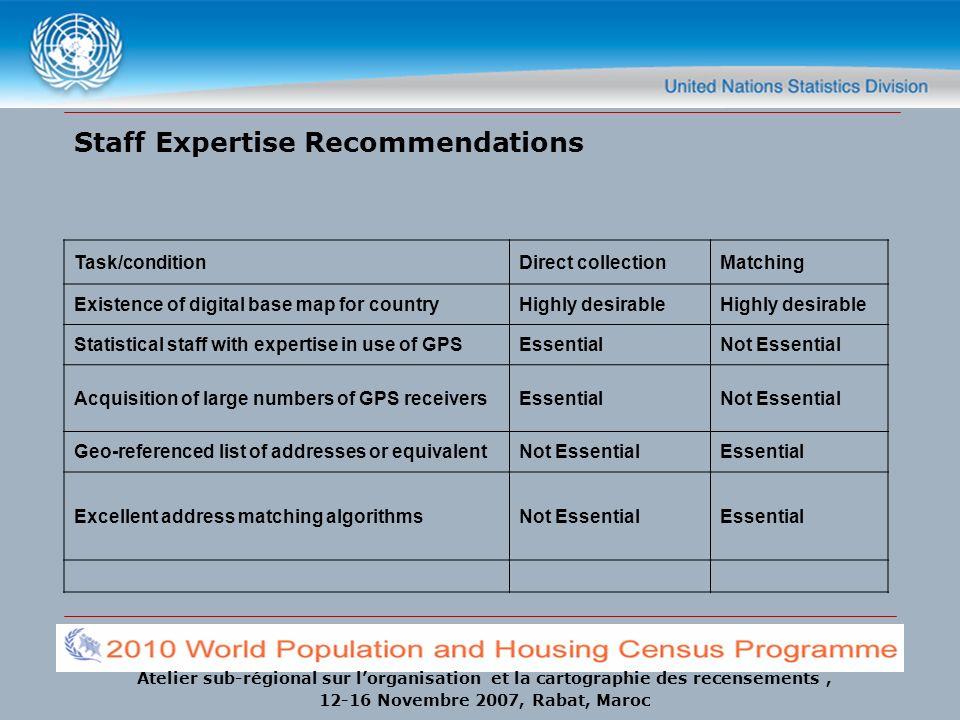 Atelier sub-régional sur lorganisation et la cartographie des recensements, 12-16 Novembre 2007, Rabat, Maroc Staff Expertise Recommendations Task/con