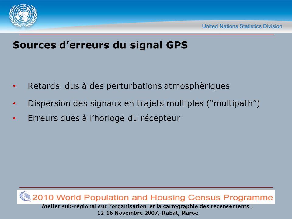 Atelier sub-régional sur lorganisation et la cartographie des recensements, 12-16 Novembre 2007, Rabat, Maroc Sources derreurs du signal GPS Retards d