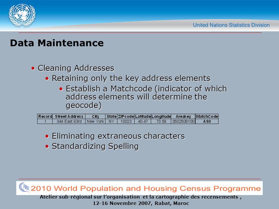 Atelier sub-régional sur lorganisation et la cartographie des recensements, 12-16 Novembre 2007, Rabat, Maroc Data Maintenance Cleaning AddressesClean