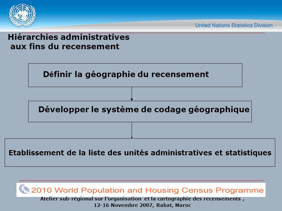 Atelier sub-régional sur lorganisation et la cartographie des recensements, 12-16 Novembre 2007, Rabat, Maroc Hiérarchies administratives aux fins du