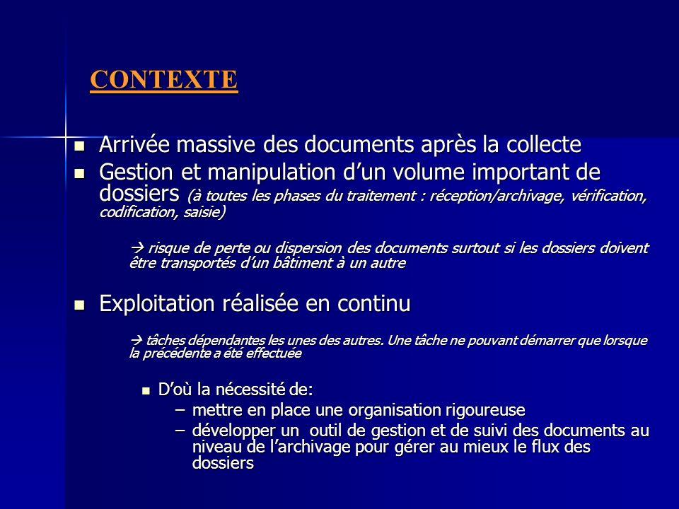 CONTEXTE Arrivée massive des documents après la collecte Arrivée massive des documents après la collecte Gestion et manipulation dun volume important