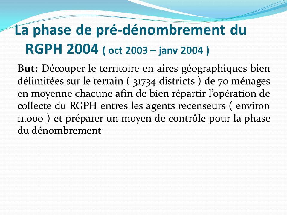 La phase de pré-dénombrement du RGPH 2004 ( oct 2003 – janv 2004 ) But: Découper le territoire en aires géographiques bien délimitées sur le terrain (