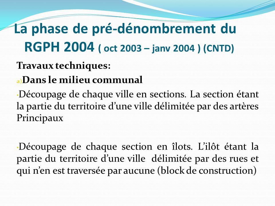 La phase de pré-dénombrement du RGPH 2004 ( oct 2003 – janv 2004 ) (CNTD) Travaux techniques: a) Dans le milieu communal Découpage de chaque ville en