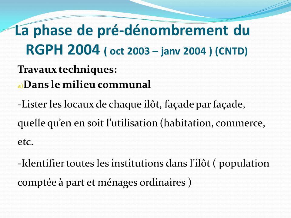 La phase de pré-dénombrement du RGPH 2004 ( oct 2003 – janv 2004 ) (CNTD) Travaux techniques: a) Dans le milieu communal -Lister les locaux de chaque
