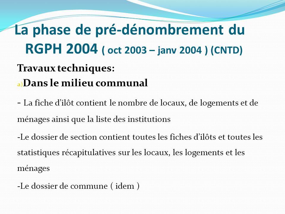 La phase de pré-dénombrement du RGPH 2004 ( oct 2003 – janv 2004 ) (CNTD) Travaux techniques: a) Dans le milieu communal - La fiche dilôt contient le