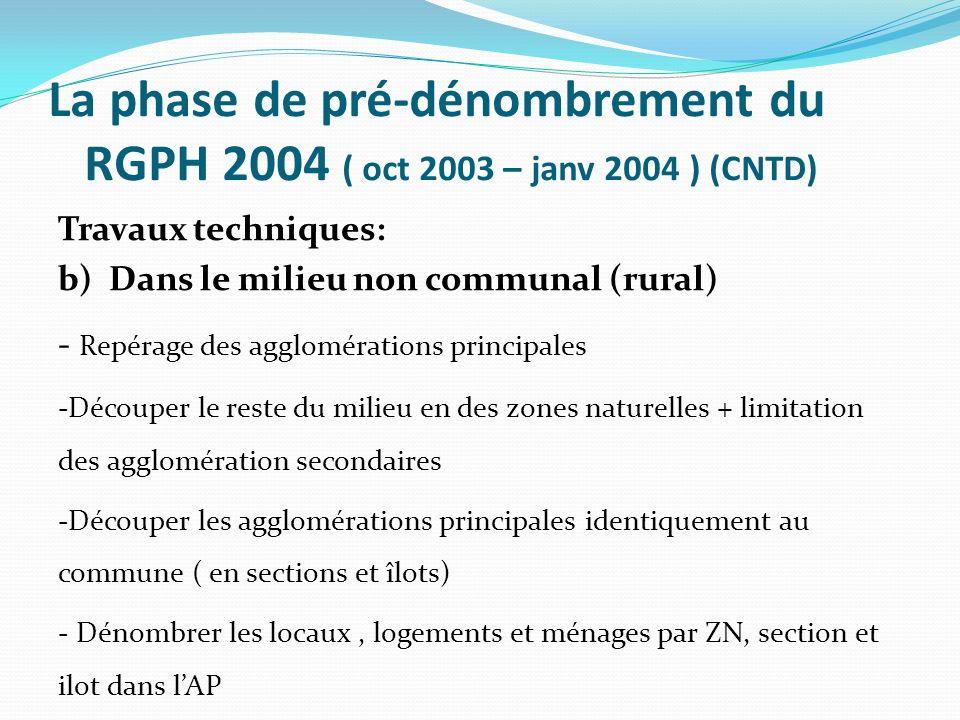 La phase de pré-dénombrement du RGPH 2004 ( oct 2003 – janv 2004 ) (CNTD) Travaux techniques: b) Dans le milieu non communal (rural) - Repérage des ag