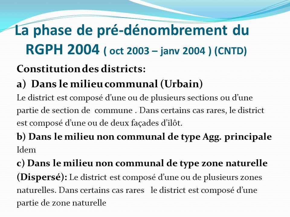 La phase de pré-dénombrement du RGPH 2004 ( oct 2003 – janv 2004 ) (CNTD) Constitution des districts: a) Dans le milieu communal (Urbain) Le district
