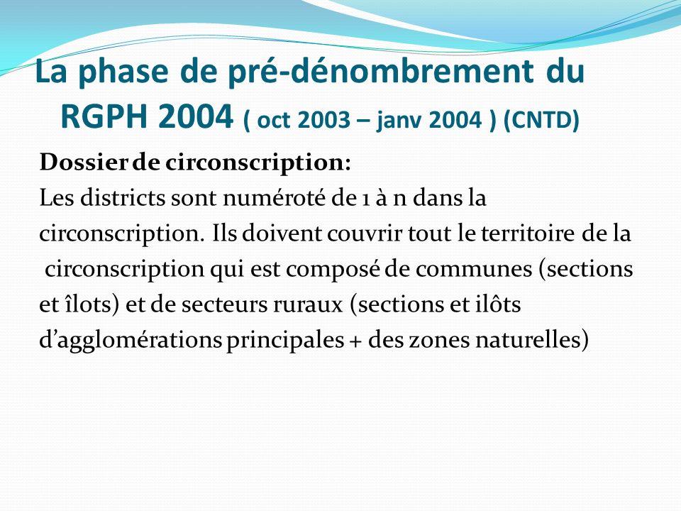 La phase de pré-dénombrement du RGPH 2004 ( oct 2003 – janv 2004 ) (CNTD) Dossier de circonscription: Les districts sont numéroté de 1 à n dans la cir