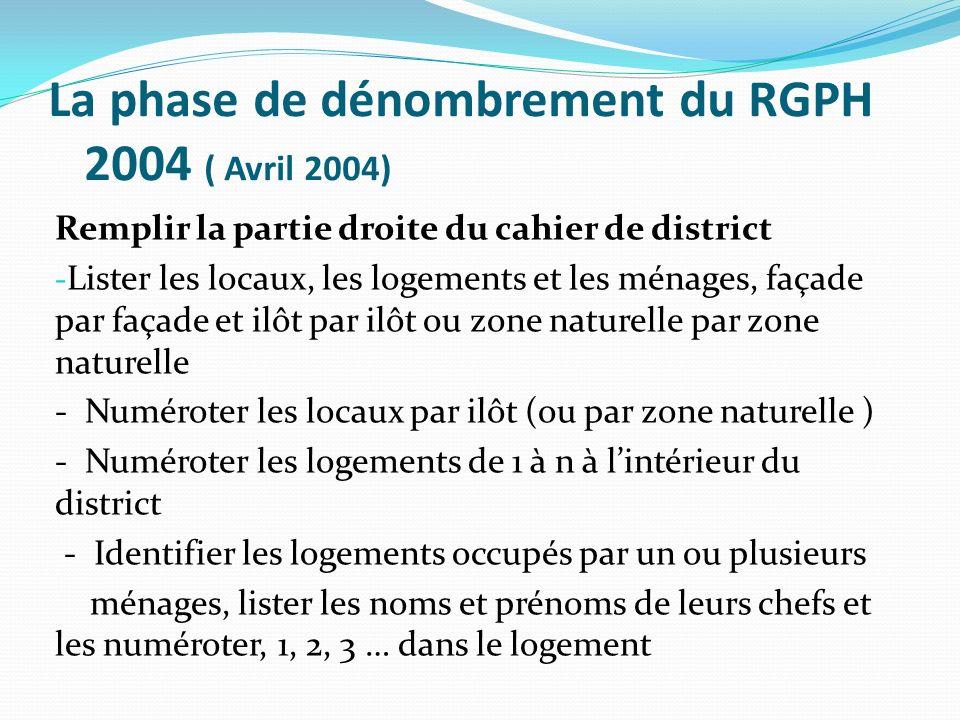 La phase de dénombrement du RGPH 2004 ( Avril 2004) Remplir la partie droite du cahier de district - Lister les locaux, les logements et les ménages,